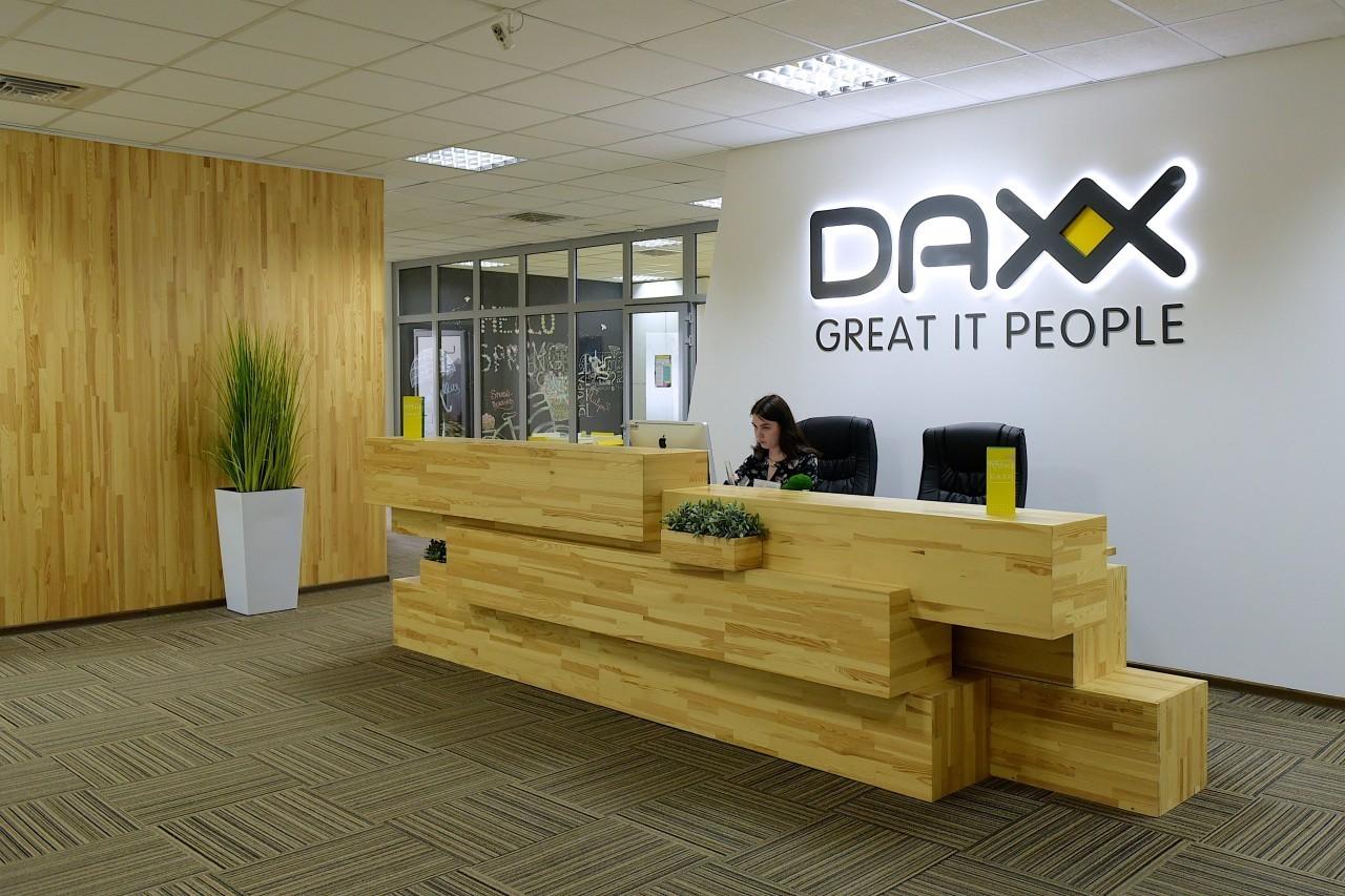 Daxx Мониторинг и анализ действий пользователей
